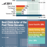 family films infographic