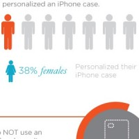 iphone-case-facts