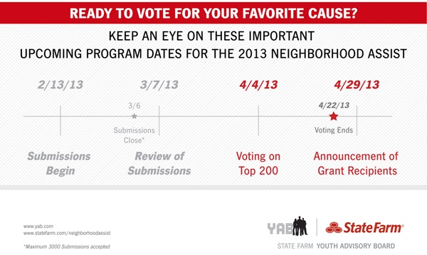 State Farm Neighborhood assist voting tab on Facebook