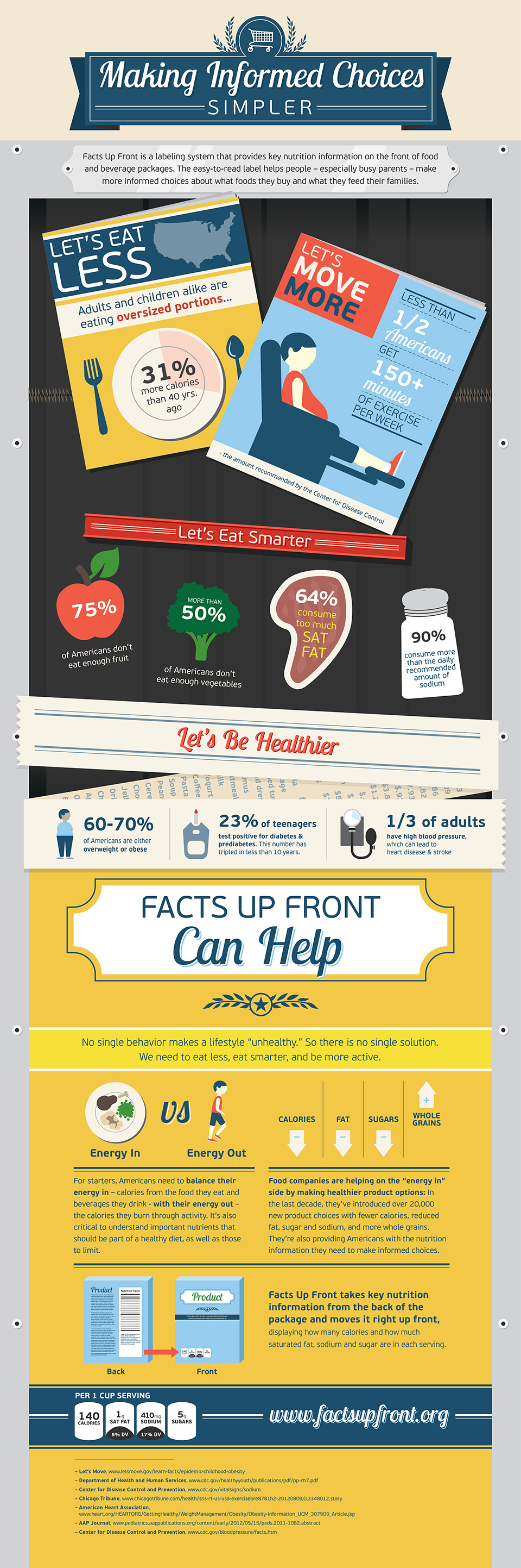 Facts Up Front nutrition label
