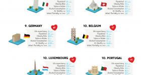 What makes European countries so healthy?