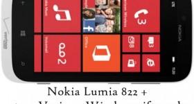 Nokia Lumia 822 VZWSM giveaway